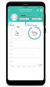 Easywork attendance - date filter